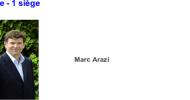 Communiqué de Marc Arazi, conseiller municipal de Nogent sur Marne et Président de Nogent c'est Maintenant